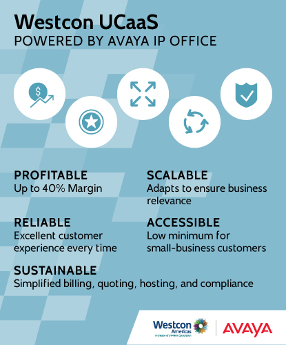 Westcon UCaaS Powered by Avaya IP Office